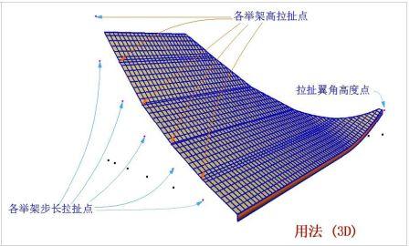 Liuzhou - tetto dettagli curvatura