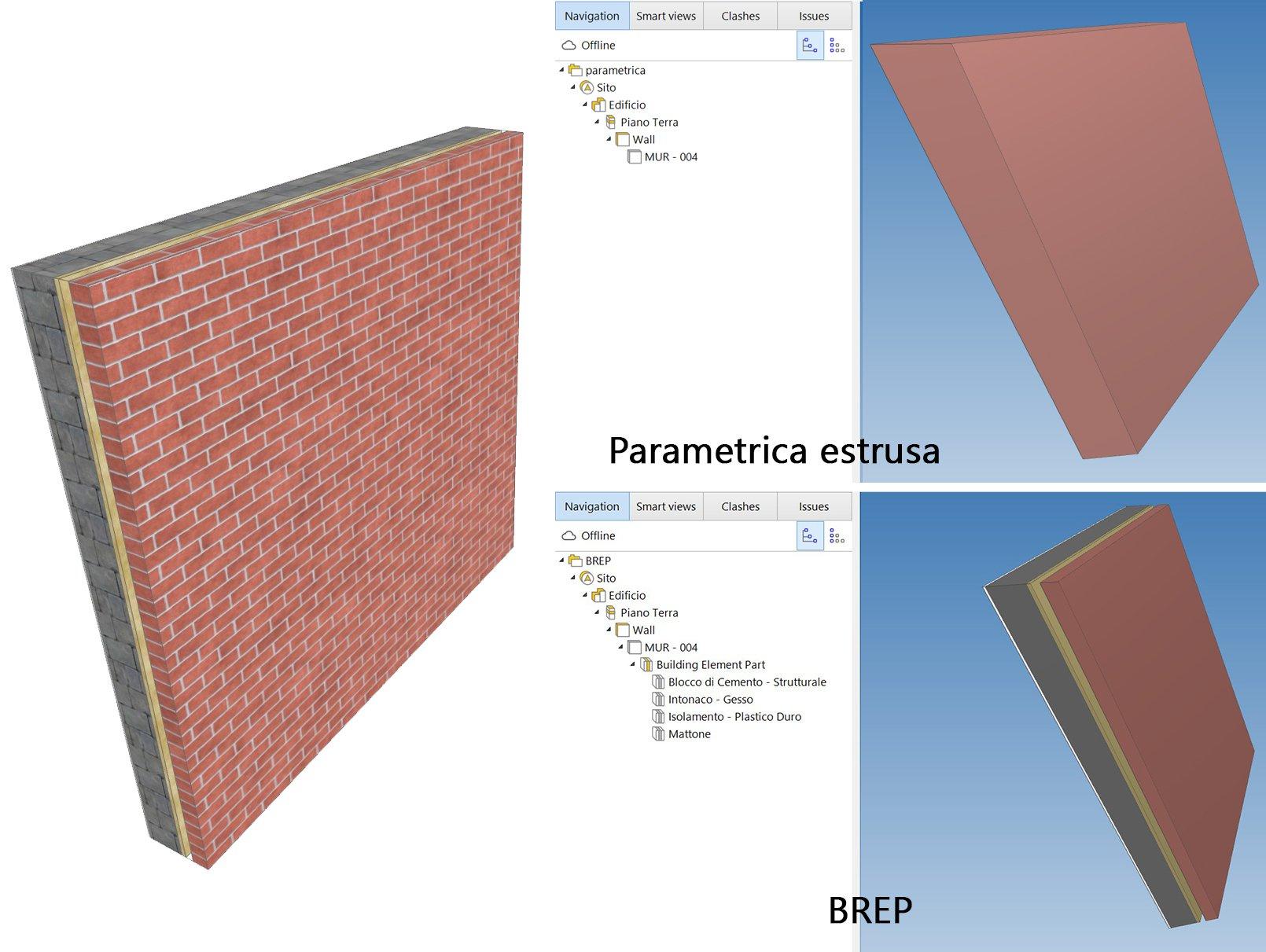 IfcRelDecomposes e Geometria