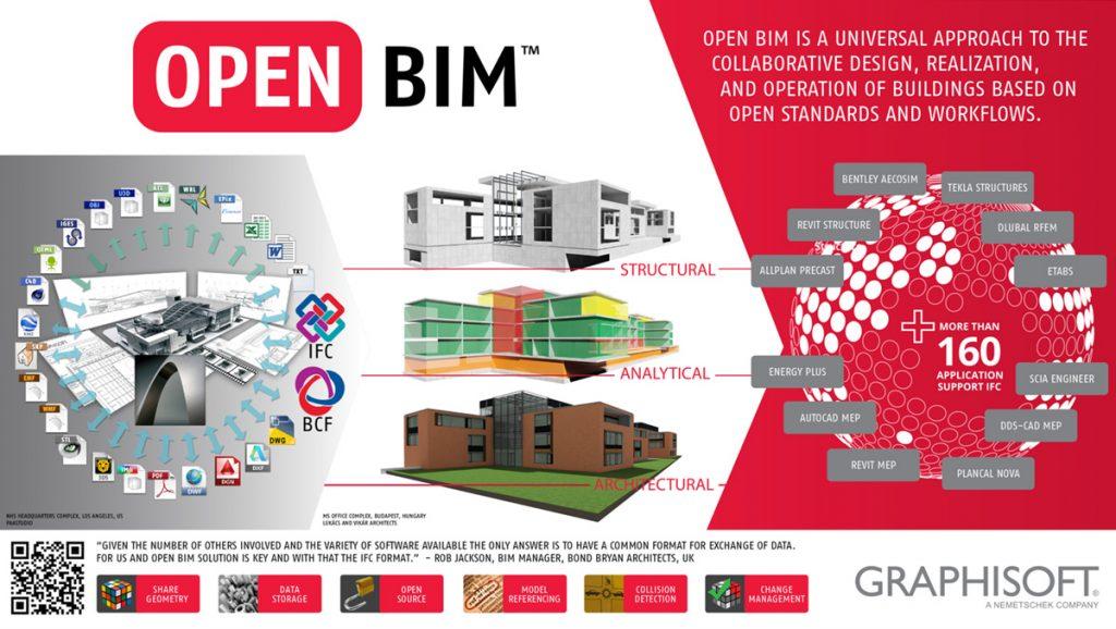 openbim-data-basics-what-whom-when-how-3-1024x578
